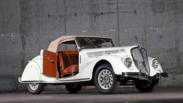 Stile Renault, dalla Belle Epoque ad oggi