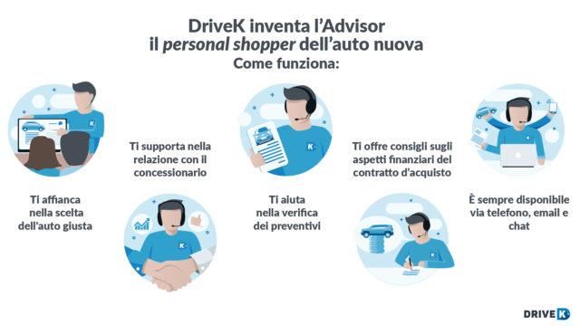 Advisor-drivek