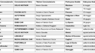 Concessionari Volvo che supportano la posa di nuovi dispositivi Seabin in alcuni dei principali porti italiani.