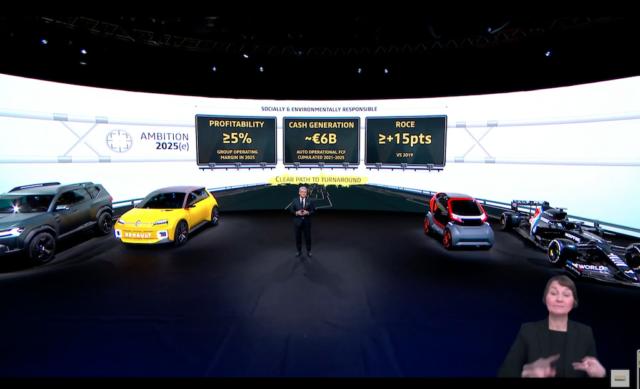 Renault de Meo